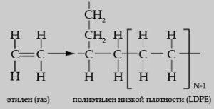 реакция получения полиэтилена